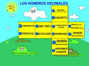 El Visualizador de Decimales