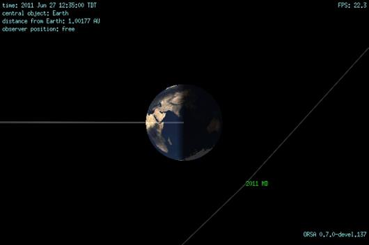 El asteroide 2011 MD ha rozado el día de hoy la Tierra